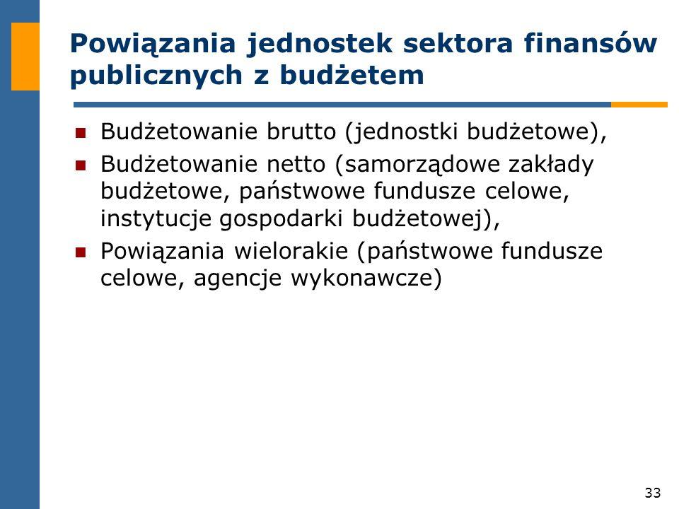 33 Powiązania jednostek sektora finansów publicznych z budżetem Budżetowanie brutto (jednostki budżetowe), Budżetowanie netto (samorządowe zakłady budżetowe, państwowe fundusze celowe, instytucje gospodarki budżetowej), Powiązania wielorakie (państwowe fundusze celowe, agencje wykonawcze)