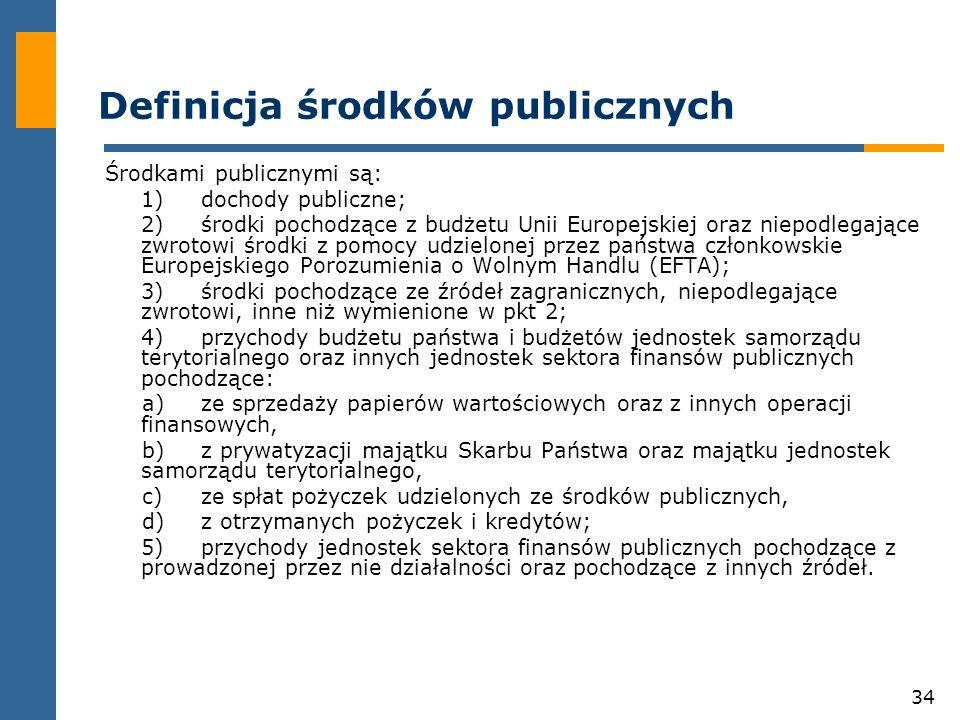 34 Definicja środków publicznych Środkami publicznymi są: 1)dochody publiczne; 2)środki pochodzące z budżetu Unii Europejskiej oraz niepodlegające zwrotowi środki z pomocy udzielonej przez państwa członkowskie Europejskiego Porozumienia o Wolnym Handlu (EFTA); 3)środki pochodzące ze źródeł zagranicznych, niepodlegające zwrotowi, inne niż wymienione w pkt 2; 4)przychody budżetu państwa i budżetów jednostek samorządu terytorialnego oraz innych jednostek sektora finansów publicznych pochodzące: a)ze sprzedaży papierów wartościowych oraz z innych operacji finansowych, b)z prywatyzacji majątku Skarbu Państwa oraz majątku jednostek samorządu terytorialnego, c)ze spłat pożyczek udzielonych ze środków publicznych, d)z otrzymanych pożyczek i kredytów; 5)przychody jednostek sektora finansów publicznych pochodzące z prowadzonej przez nie działalności oraz pochodzące z innych źródeł.