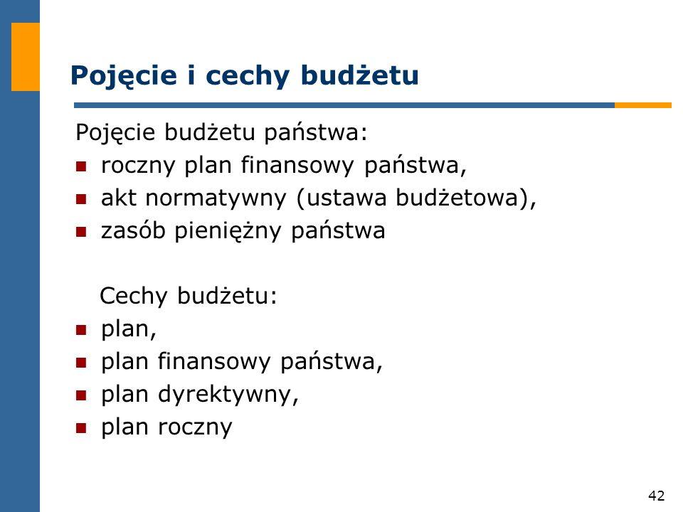 42 Pojęcie i cechy budżetu Pojęcie budżetu państwa: roczny plan finansowy państwa, akt normatywny (ustawa budżetowa), zasób pieniężny państwa Cechy budżetu: plan, plan finansowy państwa, plan dyrektywny, plan roczny