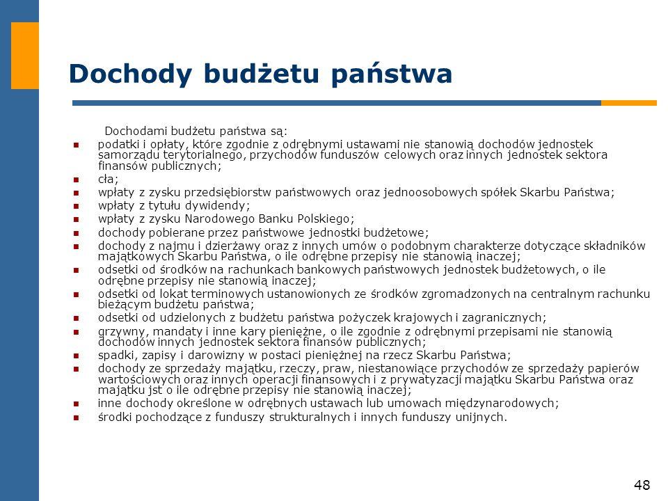 48 Dochody budżetu państwa Dochodami budżetu państwa są: podatki i opłaty, które zgodnie z odrębnymi ustawami nie stanowią dochodów jednostek samorządu terytorialnego, przychodów funduszów celowych oraz innych jednostek sektora finansów publicznych; cła; wpłaty z zysku przedsiębiorstw państwowych oraz jednoosobowych spółek Skarbu Państwa; wpłaty z tytułu dywidendy; wpłaty z zysku Narodowego Banku Polskiego; dochody pobierane przez państwowe jednostki budżetowe; dochody z najmu i dzierżawy oraz z innych umów o podobnym charakterze dotyczące składników majątkowych Skarbu Państwa, o ile odrębne przepisy nie stanowią inaczej; odsetki od środków na rachunkach bankowych państwowych jednostek budżetowych, o ile odrębne przepisy nie stanowią inaczej; odsetki od lokat terminowych ustanowionych ze środków zgromadzonych na centralnym rachunku bieżącym budżetu państwa; odsetki od udzielonych z budżetu państwa pożyczek krajowych i zagranicznych; grzywny, mandaty i inne kary pieniężne, o ile zgodnie z odrębnymi przepisami nie stanowią dochodów innych jednostek sektora finansów publicznych; spadki, zapisy i darowizny w postaci pieniężnej na rzecz Skarbu Państwa; dochody ze sprzedaży majątku, rzeczy, praw, niestanowiące przychodów ze sprzedaży papierów wartościowych oraz innych operacji finansowych i z prywatyzacji majątku Skarbu Państwa oraz majątku jst o ile odrębne przepisy nie stanowią inaczej; inne dochody określone w odrębnych ustawach lub umowach międzynarodowych; środki pochodzące z funduszy strukturalnych i innych funduszy unijnych.