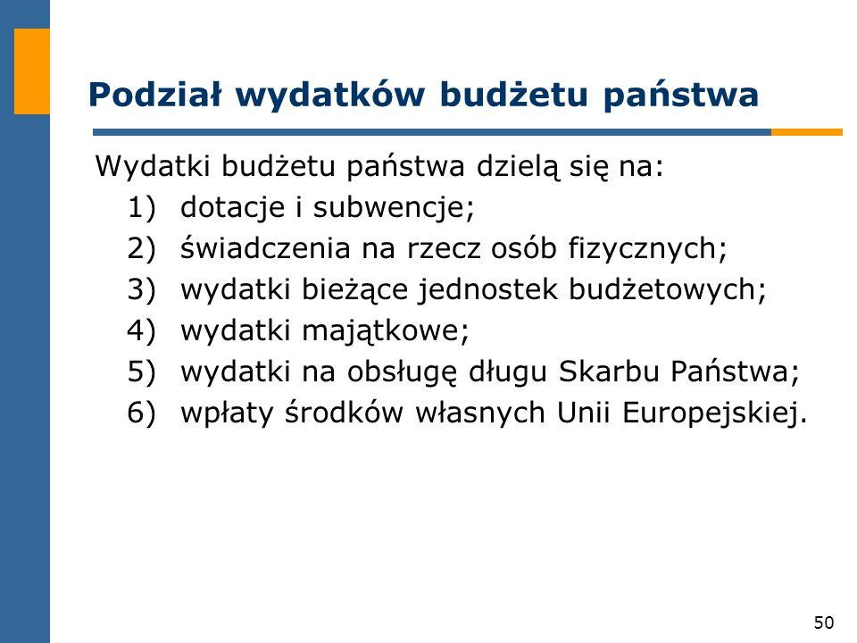 50 Podział wydatków budżetu państwa Wydatki budżetu państwa dzielą się na: 1)dotacje i subwencje; 2)świadczenia na rzecz osób fizycznych; 3)wydatki bieżące jednostek budżetowych; 4)wydatki majątkowe; 5)wydatki na obsługę długu Skarbu Państwa; 6)wpłaty środków własnych Unii Europejskiej.