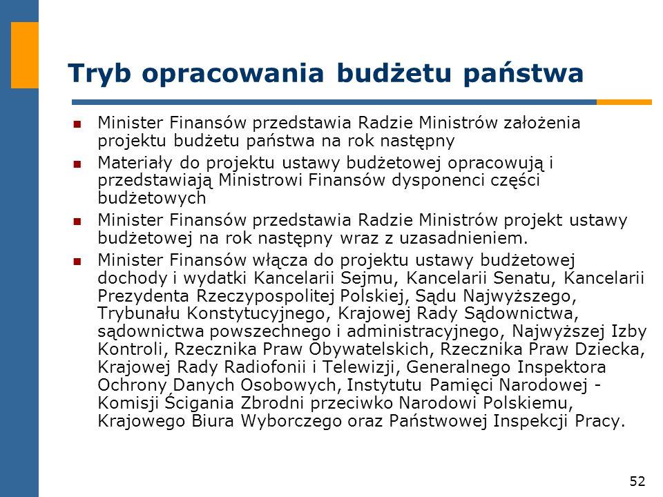 52 Tryb opracowania budżetu państwa Minister Finansów przedstawia Radzie Ministrów założenia projektu budżetu państwa na rok następny Materiały do projektu ustawy budżetowej opracowują i przedstawiają Ministrowi Finansów dysponenci części budżetowych Minister Finansów przedstawia Radzie Ministrów projekt ustawy budżetowej na rok następny wraz z uzasadnieniem.