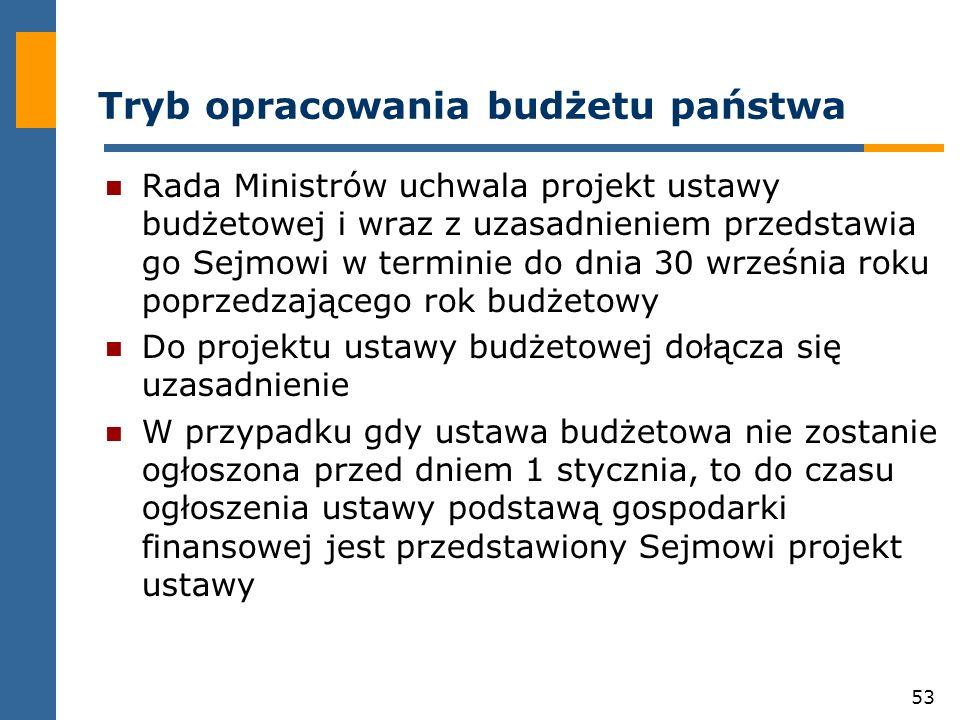 53 Tryb opracowania budżetu państwa Rada Ministrów uchwala projekt ustawy budżetowej i wraz z uzasadnieniem przedstawia go Sejmowi w terminie do dnia 30 września roku poprzedzającego rok budżetowy Do projektu ustawy budżetowej dołącza się uzasadnienie W przypadku gdy ustawa budżetowa nie zostanie ogłoszona przed dniem 1 stycznia, to do czasu ogłoszenia ustawy podstawą gospodarki finansowej jest przedstawiony Sejmowi projekt ustawy