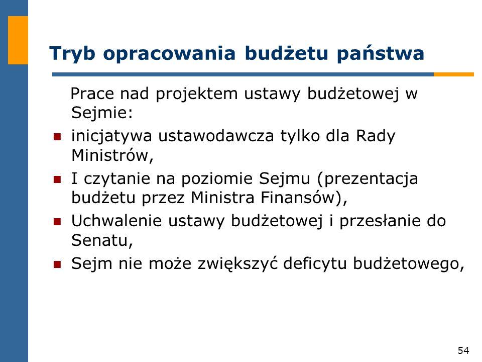 54 Tryb opracowania budżetu państwa Prace nad projektem ustawy budżetowej w Sejmie: inicjatywa ustawodawcza tylko dla Rady Ministrów, I czytanie na poziomie Sejmu (prezentacja budżetu przez Ministra Finansów), Uchwalenie ustawy budżetowej i przesłanie do Senatu, Sejm nie może zwiększyć deficytu budżetowego,