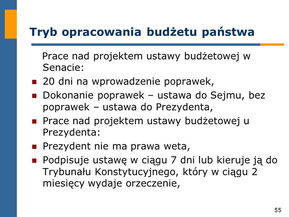 55 Tryb opracowania budżetu państwa Prace nad projektem ustawy budżetowej w Senacie: 20 dni na wprowadzenie poprawek, Dokonanie poprawek – ustawa do Sejmu, bez poprawek – ustawa do Prezydenta, Prace nad projektem ustawy budżetowej u Prezydenta: Prezydent nie ma prawa weta, Podpisuje ustawę w ciągu 7 dni lub kieruje ją do Trybunału Konstytucyjnego, który w ciągu 2 miesięcy wydaje orzeczenie,