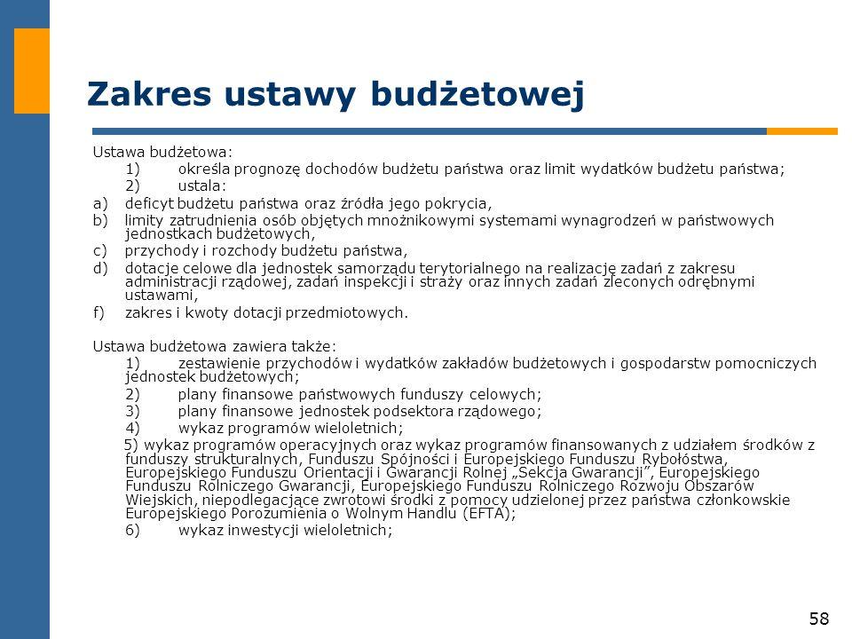 58 Zakres ustawy budżetowej Ustawa budżetowa: 1)określa prognozę dochodów budżetu państwa oraz limit wydatków budżetu państwa; 2)ustala: a)deficyt budżetu państwa oraz źródła jego pokrycia, b)limity zatrudnienia osób objętych mnożnikowymi systemami wynagrodzeń w państwowych jednostkach budżetowych, c)przychody i rozchody budżetu państwa, d)dotacje celowe dla jednostek samorządu terytorialnego na realizację zadań z zakresu administracji rządowej, zadań inspekcji i straży oraz innych zadań zleconych odrębnymi ustawami, f)zakres i kwoty dotacji przedmiotowych.