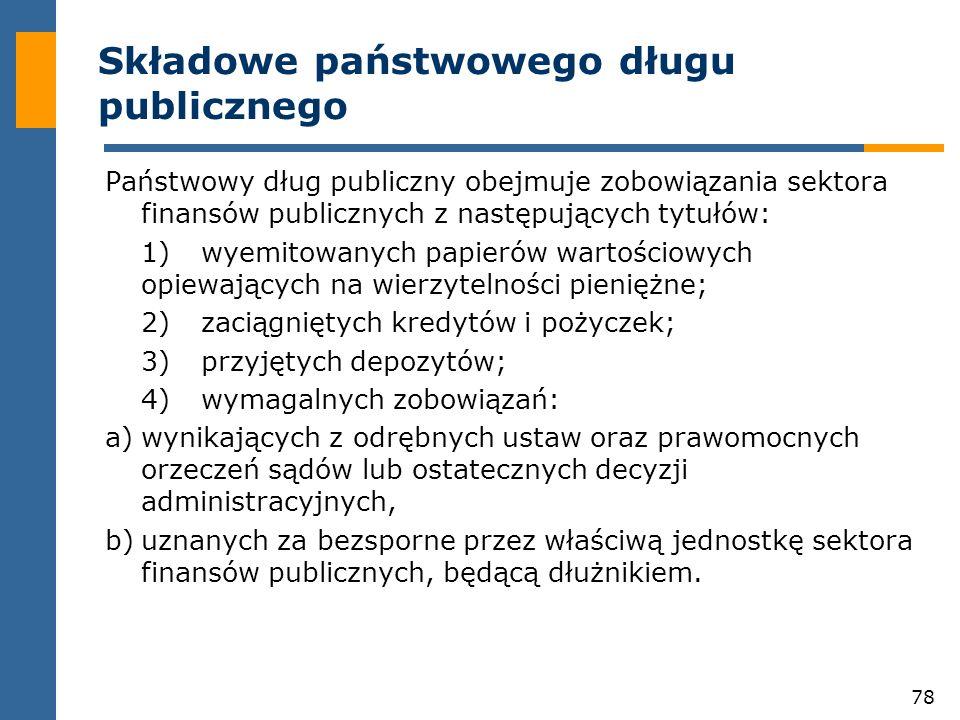 78 Składowe państwowego długu publicznego Państwowy dług publiczny obejmuje zobowiązania sektora finansów publicznych z następujących tytułów: 1)wyemitowanych papierów wartościowych opiewających na wierzytelności pieniężne; 2)zaciągniętych kredytów i pożyczek; 3)przyjętych depozytów; 4)wymagalnych zobowiązań: a)wynikających z odrębnych ustaw oraz prawomocnych orzeczeń sądów lub ostatecznych decyzji administracyjnych, b)uznanych za bezsporne przez właściwą jednostkę sektora finansów publicznych, będącą dłużnikiem.