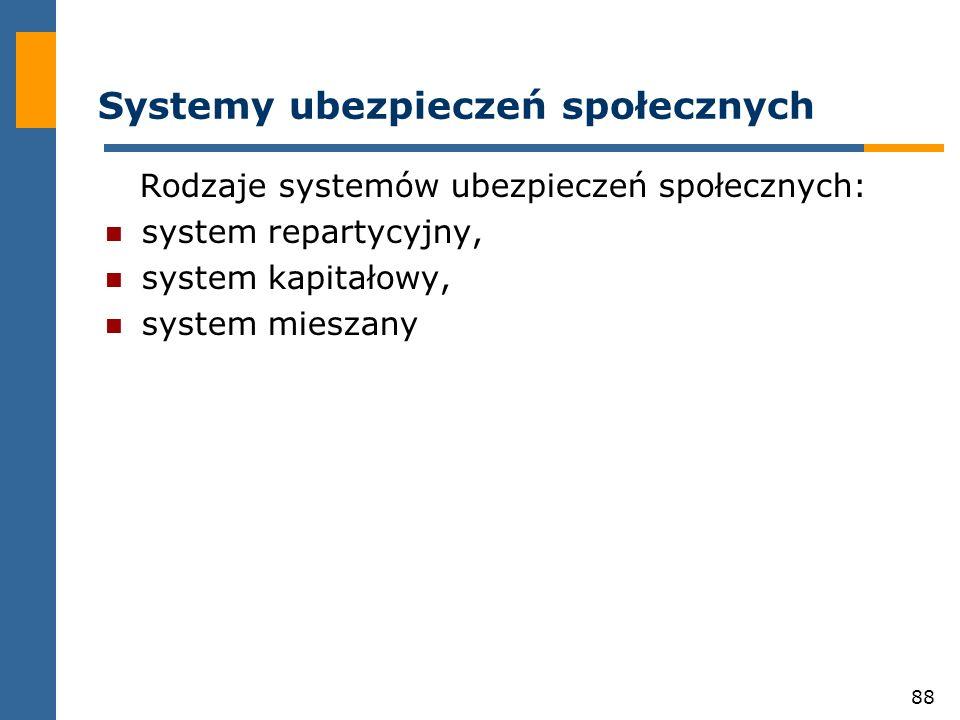 88 Systemy ubezpieczeń społecznych Rodzaje systemów ubezpieczeń społecznych: system repartycyjny, system kapitałowy, system mieszany