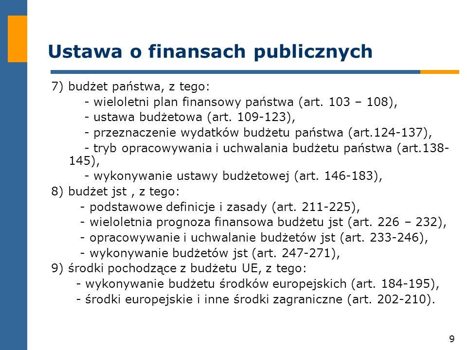 9 Ustawa o finansach publicznych 7) budżet państwa, z tego: - wieloletni plan finansowy państwa (art.