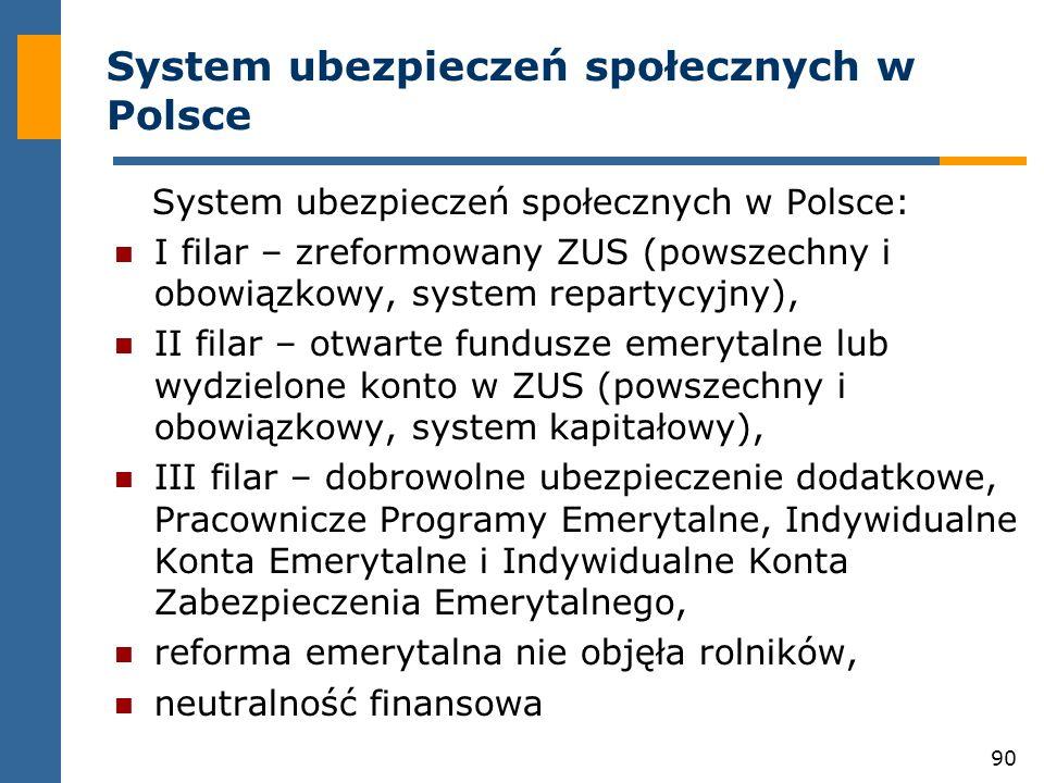 90 System ubezpieczeń społecznych w Polsce System ubezpieczeń społecznych w Polsce: I filar – zreformowany ZUS (powszechny i obowiązkowy, system repartycyjny), II filar – otwarte fundusze emerytalne lub wydzielone konto w ZUS (powszechny i obowiązkowy, system kapitałowy), III filar – dobrowolne ubezpieczenie dodatkowe, Pracownicze Programy Emerytalne, Indywidualne Konta Emerytalne i Indywidualne Konta Zabezpieczenia Emerytalnego, reforma emerytalna nie objęła rolników, neutralność finansowa