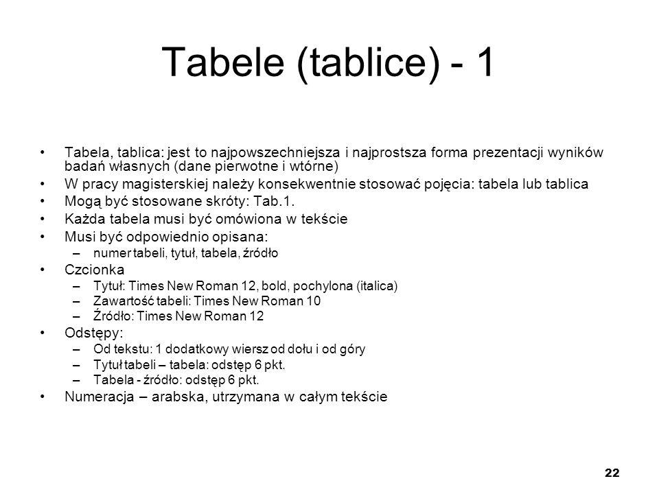22 Tabele (tablice) - 1 Tabela, tablica: jest to najpowszechniejsza i najprostsza forma prezentacji wyników badań własnych (dane pierwotne i wtórne) W