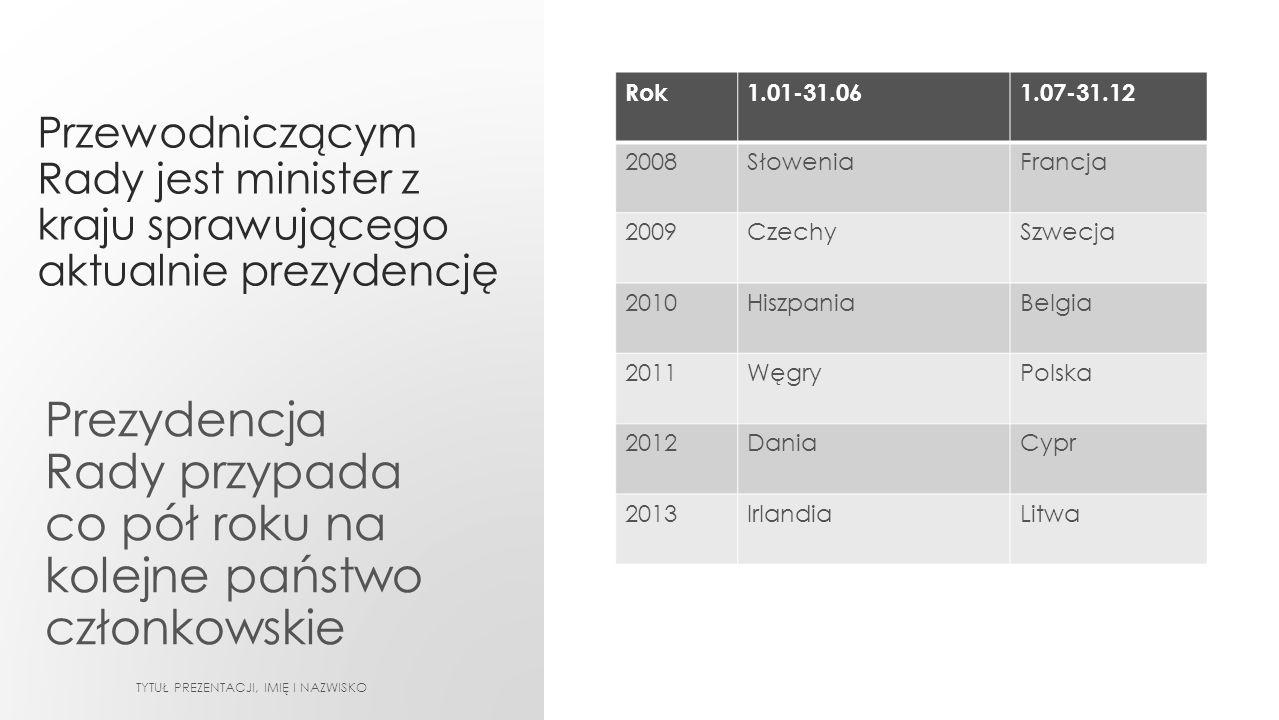 Przewodniczącym Rady jest minister z kraju sprawującego aktualnie prezydencję Rok1.01-31.061.07-31.12 2008SłoweniaFrancja 2009CzechySzwecja 2010HiszpaniaBelgia 2011WęgryPolska 2012DaniaCypr 2013IrlandiaLitwa Prezydencja Rady przypada co pół roku na kolejne państwo członkowskie TYTUŁ PREZENTACJI, IMIĘ I NAZWISKO