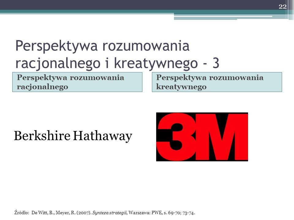 Perspektywa rozumowania racjonalnego i kreatywnego - 3 Perspektywa rozumowania racjonalnego Perspektywa rozumowania kreatywnego Berkshire Hathaway 22 Źródło: De Witt, B., Meyer, R.