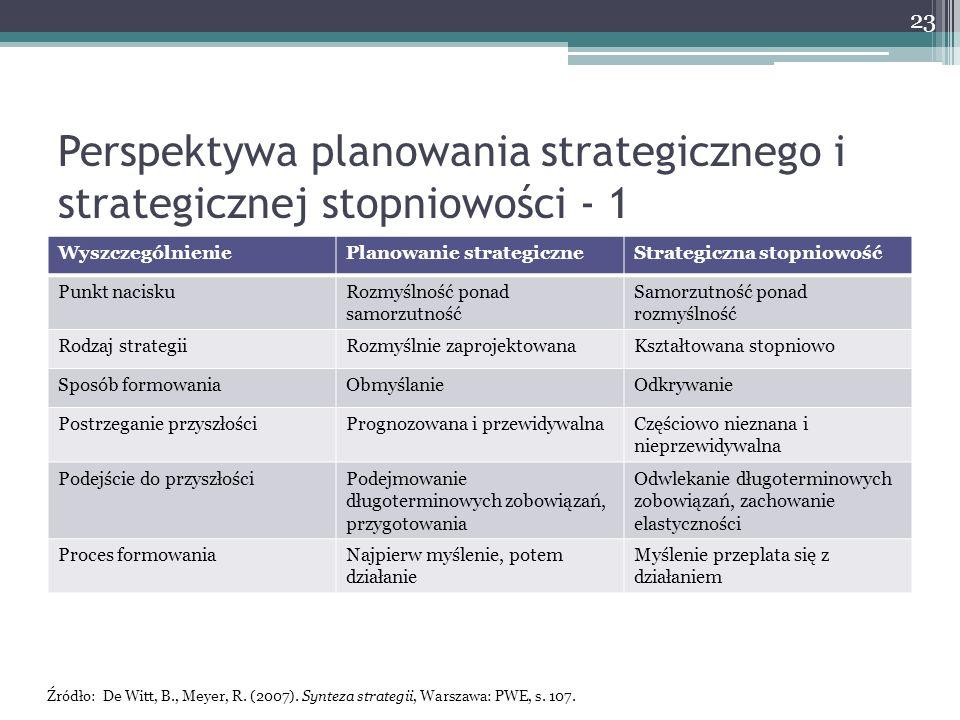 Perspektywa planowania strategicznego i strategicznej stopniowości - 1 WyszczególnieniePlanowanie strategiczneStrategiczna stopniowość Punkt naciskuRozmyślność ponad samorzutność Samorzutność ponad rozmyślność Rodzaj strategiiRozmyślnie zaprojektowanaKształtowana stopniowo Sposób formowaniaObmyślanieOdkrywanie Postrzeganie przyszłościPrognozowana i przewidywalnaCzęściowo nieznana i nieprzewidywalna Podejście do przyszłościPodejmowanie długoterminowych zobowiązań, przygotowania Odwlekanie długoterminowych zobowiązań, zachowanie elastyczności Proces formowaniaNajpierw myślenie, potem działanie Myślenie przeplata się z działaniem Źródło: De Witt, B., Meyer, R.
