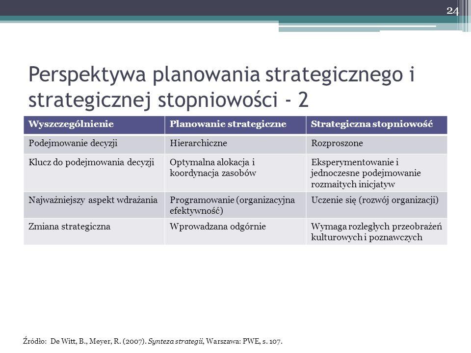 Perspektywa planowania strategicznego i strategicznej stopniowości - 2 WyszczególnieniePlanowanie strategiczneStrategiczna stopniowość Podejmowanie decyzjiHierarchiczneRozproszone Klucz do podejmowania decyzjiOptymalna alokacja i koordynacja zasobów Eksperymentowanie i jednoczesne podejmowanie rozmaitych inicjatyw Najważniejszy aspekt wdrażaniaProgramowanie (organizacyjna efektywność) Uczenie się (rozwój organizacji) Zmiana strategicznaWprowadzana odgórnieWymaga rozległych przeobrażeń kulturowych i poznawczych Źródło: De Witt, B., Meyer, R.