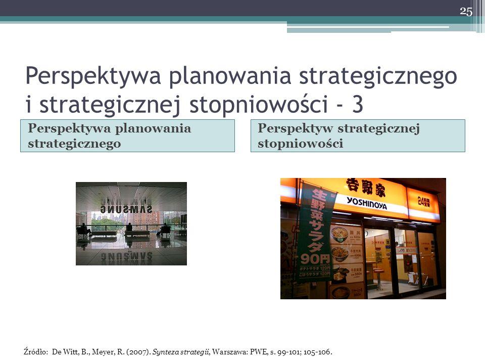 Perspektywa planowania strategicznego i strategicznej stopniowości - 3 Perspektywa planowania strategicznego Perspektyw strategicznej stopniowości 25 Źródło: De Witt, B., Meyer, R.