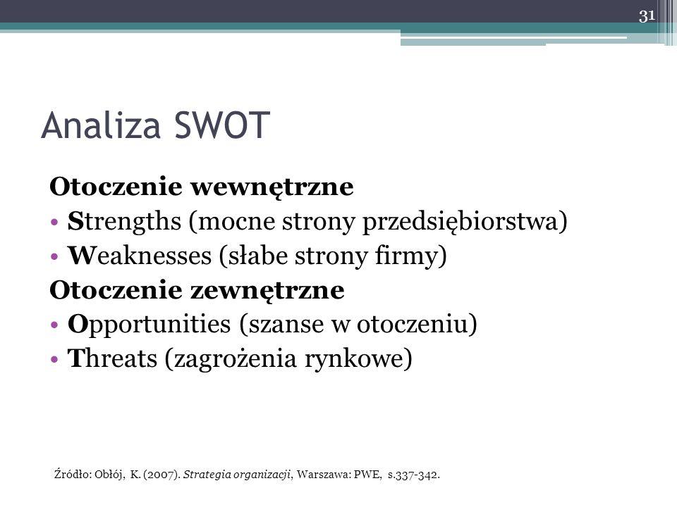 31 Analiza SWOT Otoczenie wewnętrzne Strengths (mocne strony przedsiębiorstwa) Weaknesses (słabe strony firmy) Otoczenie zewnętrzne Opportunities (szanse w otoczeniu) Threats (zagrożenia rynkowe) Źródło: Obłój, K.