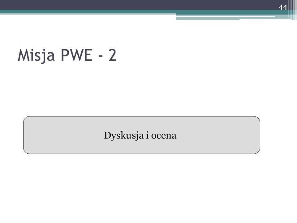 Misja PWE - 2 Dyskusja i ocena 44
