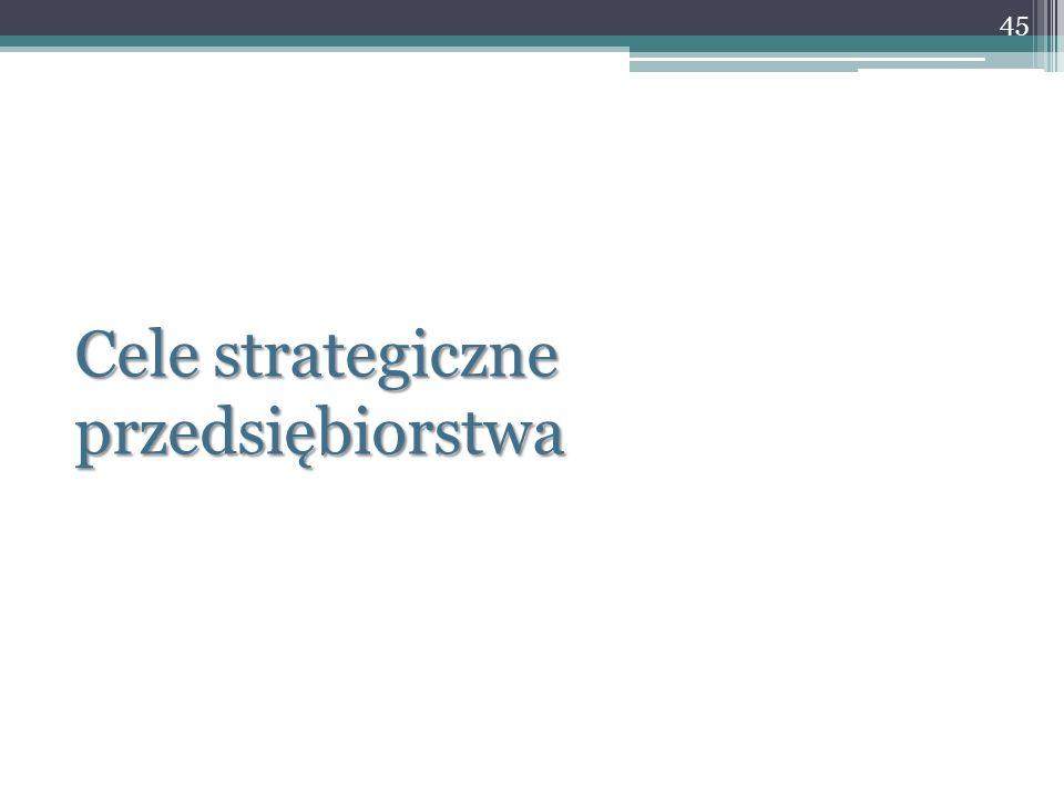 Cele strategiczne przedsiębiorstwa 45