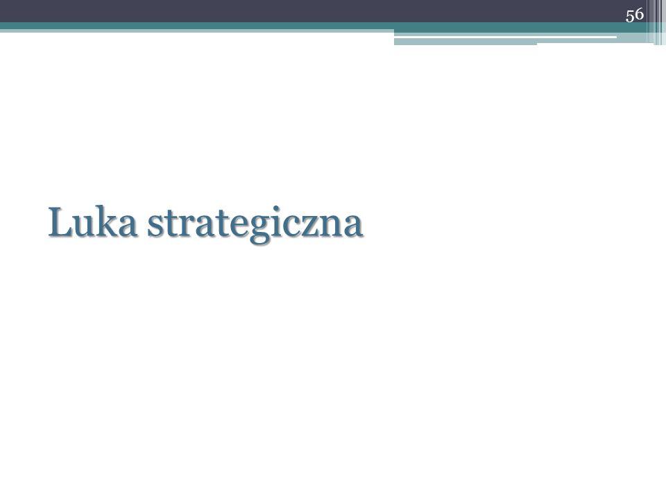 Luka strategiczna 56