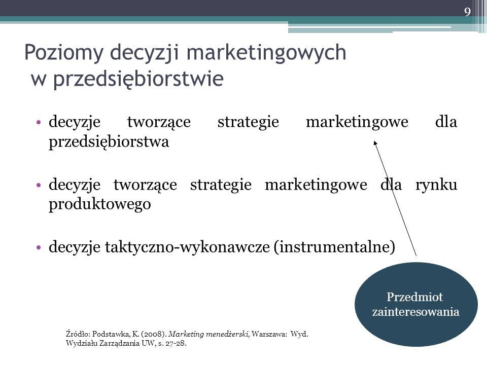 decyzje tworzące strategie marketingowe dla przedsiębiorstwa decyzje tworzące strategie marketingowe dla rynku produktowego decyzje taktyczno-wykonawcze (instrumentalne) Przedmiot zainteresowania 9 Źródło: Podstawka, K.