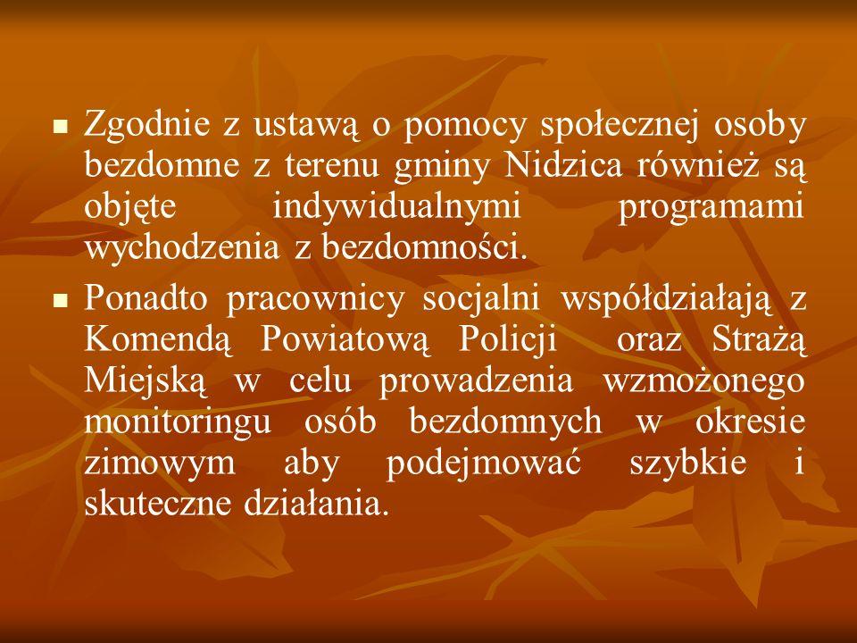 Zgodnie z ustawą o pomocy społecznej osoby bezdomne z terenu gminy Nidzica również są objęte indywidualnymi programami wychodzenia z bezdomności.