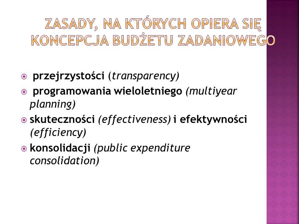  przejrzystości (transparency)  programowania wieloletniego (multiyear planning)  skuteczności (effectiveness) i efektywności (efficiency)  konsol
