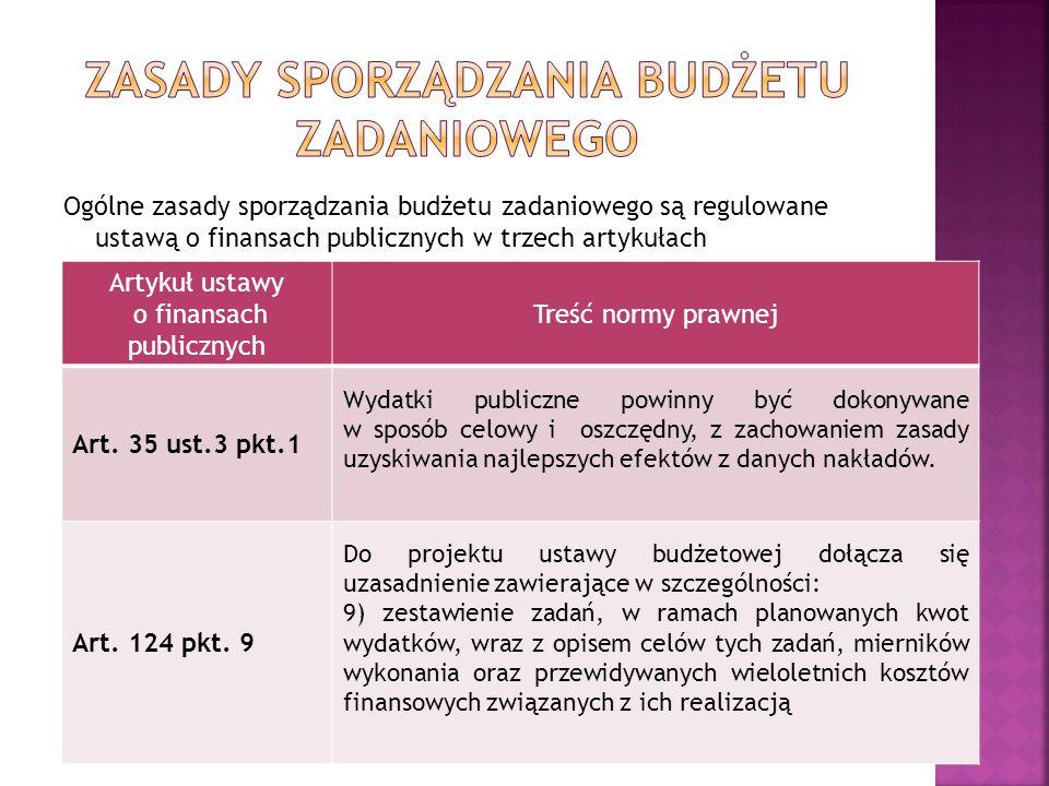 Ogólne zasady sporządzania budżetu zadaniowego są regulowane ustawą o finansach publicznych w trzech artykułach Artykuł ustawy o finansach publicznych