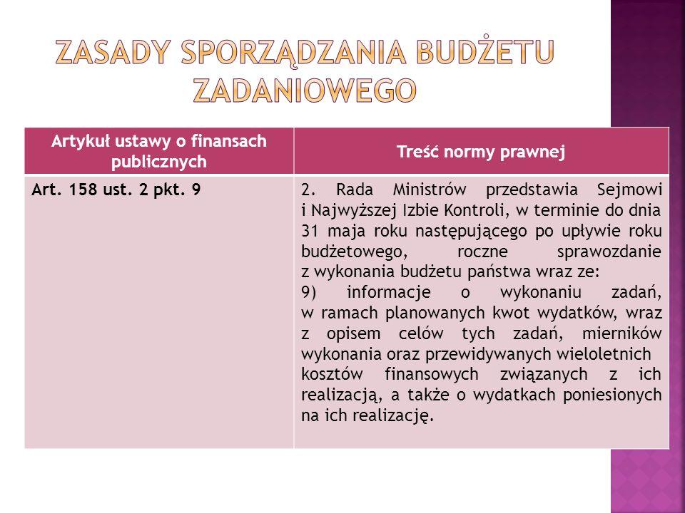 Artykuł ustawy o finansach publicznych Treść normy prawnej Art. 158 ust. 2 pkt. 92. Rada Ministrów przedstawia Sejmowi i Najwyższej Izbie Kontroli, w