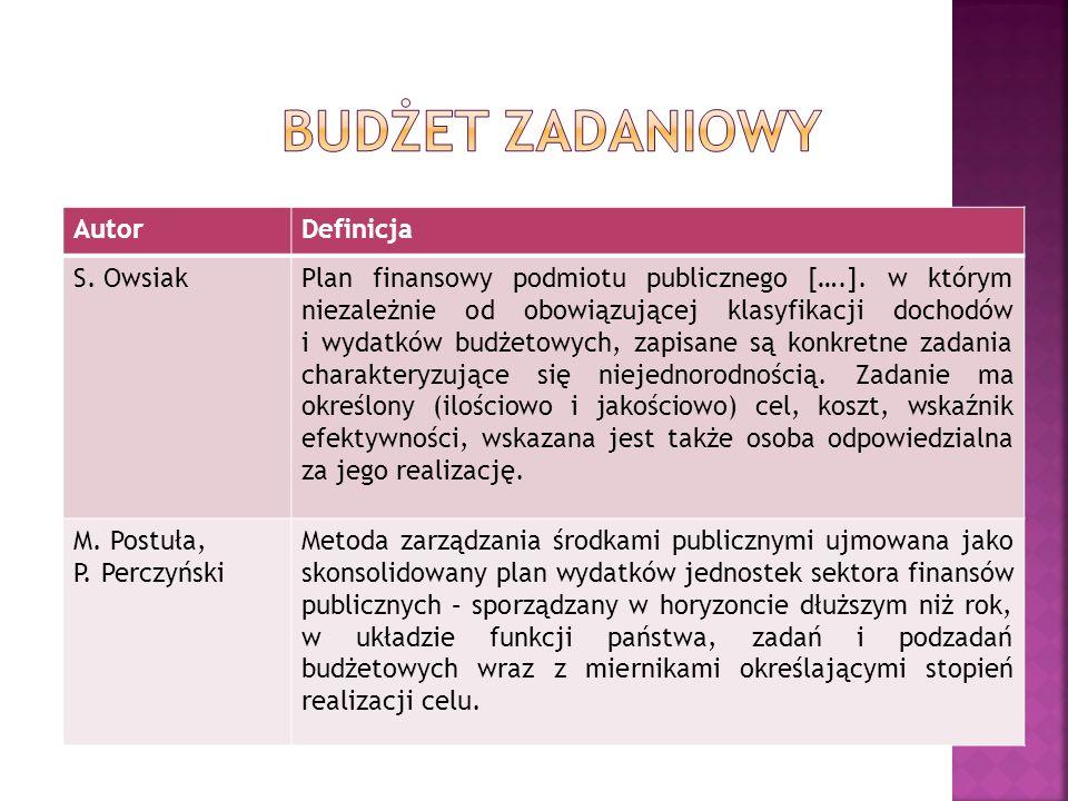 Budżet tradycyjnyBudżet zadaniowy Brak wiedzy o efektywności poniesionych wydatków Pomiar stosunku nakładów do efektów - efektywność Resortowe podejścieSprzyja współpracy w rządzie i pozostałych instytucjach sektora publicznego Klasyfikacja budżetowa wymaga specjalistycznej wiedzy Czytelna informacja o wydatkach budżetowych Ukierunkowuje dyskusję w Sejmie na pojedyncze pozycje wydatkowe Umożliwia merytoryczną dyskusję w Sejmie o programach rządowych Dysponent administruje środkamiDysponent zarządza środkami – jest odpowiedzialny za realizację programu