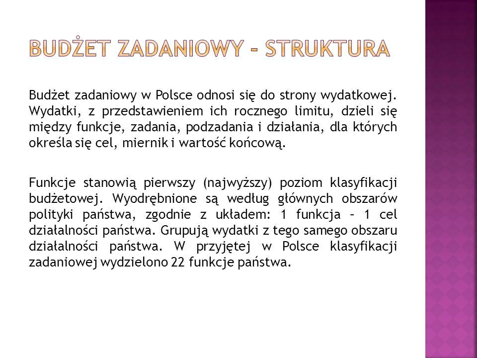 Budżet zadaniowy w Polsce odnosi się do strony wydatkowej. Wydatki, z przedstawieniem ich rocznego limitu, dzieli się między funkcje, zadania, podzada