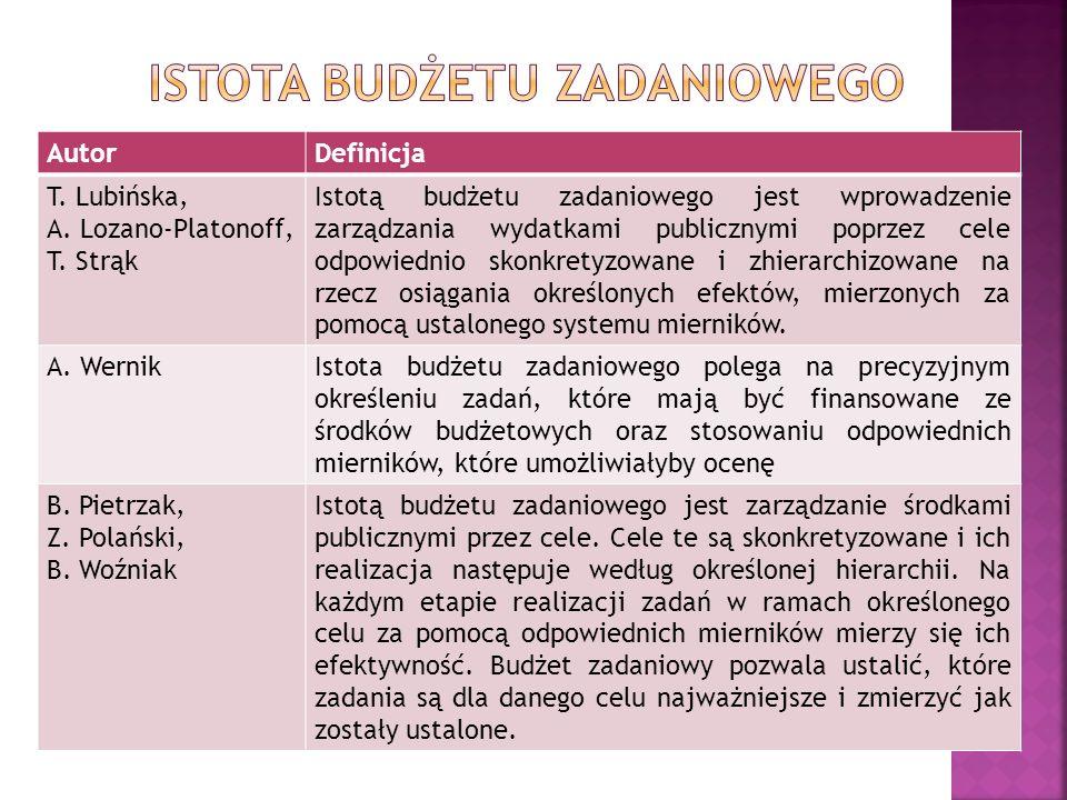 AutorDefinicja T. Lubińska, A. Lozano-Platonoff, T. Strąk Istotą budżetu zadaniowego jest wprowadzenie zarządzania wydatkami publicznymi poprzez cele
