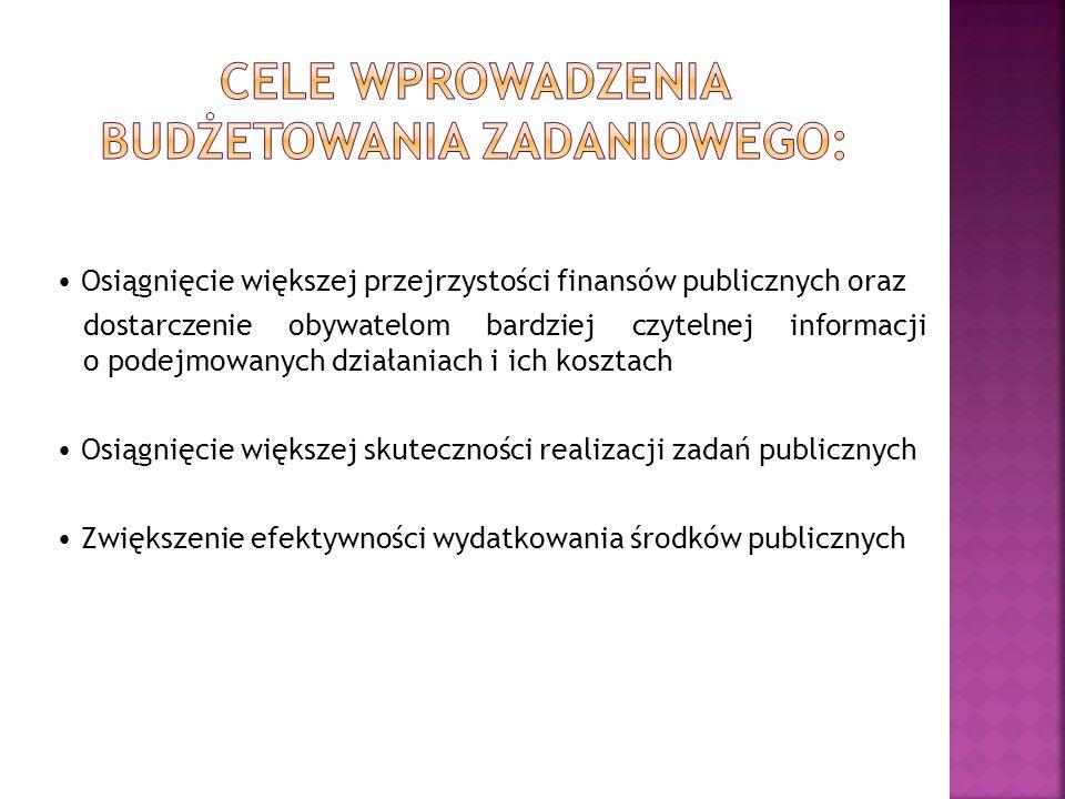 Budżet zadaniowy (podsektora rządowego) Narzędzie zarządzania zadaniami publicznymi Czytelna informacja dla polityków i obywateli - Minister finansów - ministrowie, wojewodowie i - kierownicy urzędów centralnych - Sejm - Senat - Prezydent RP - obywatele - Minister finansów - ministrowie, wojewodowie i kierownicy urzędów centralnych
