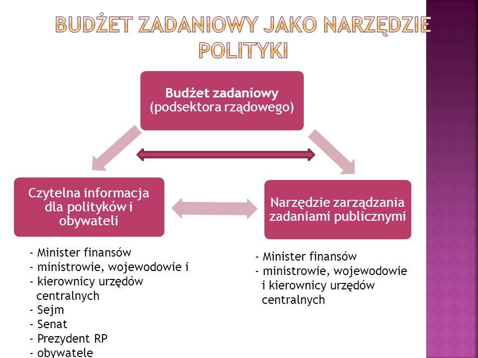 Budżet zadaniowy (podsektora rządowego) Narzędzie zarządzania zadaniami publicznymi Czytelna informacja dla polityków i obywateli - Minister finansów