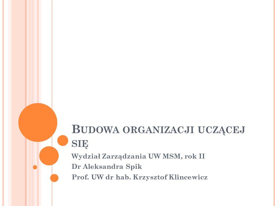 B UDOWA ORGANIZACJI UCZĄCEJ SIĘ Wydział Zarządzania UW MSM, rok II Dr Aleksandra Spik Prof.