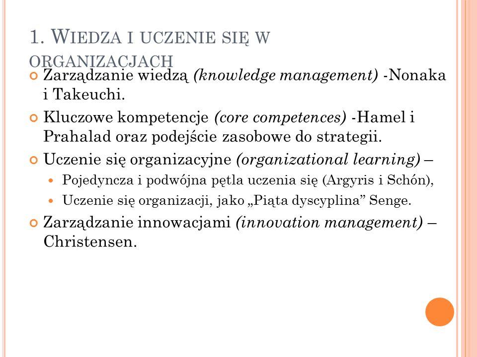 1. W IEDZA I UCZENIE SIĘ W ORGANIZACJACH Zarządzanie wiedzą (knowledge management) -Nonaka i Takeuchi. Kluczowe kompetencje (core competences) -Hamel