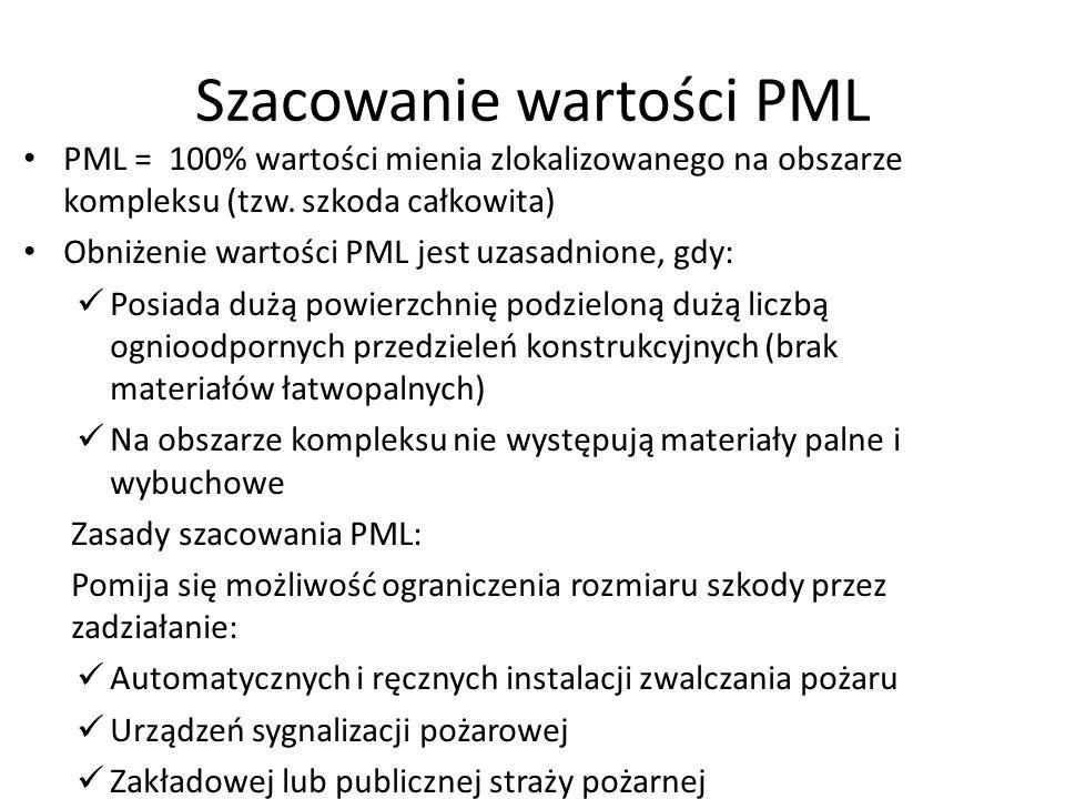Szacowanie wartości PML PML = 100% wartości mienia zlokalizowanego na obszarze kompleksu (tzw.