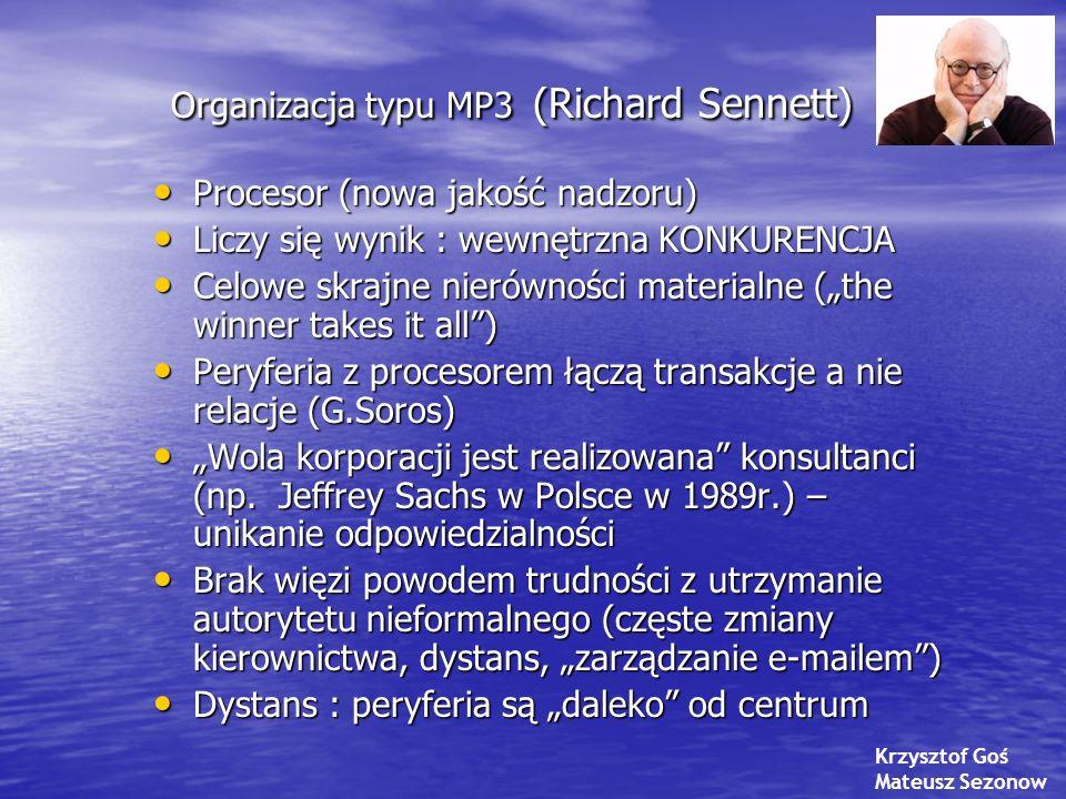 Krzysztof Goś Mateusz Sezonow I.Mała lojalność wobec organizacji II.