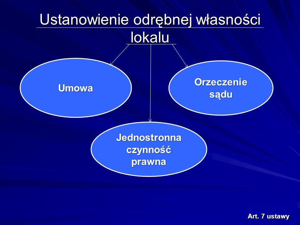 Ustanowienie odrębnej własności lokalu Umowa Jednostronna czynność prawna Orzeczenie sądu Art.