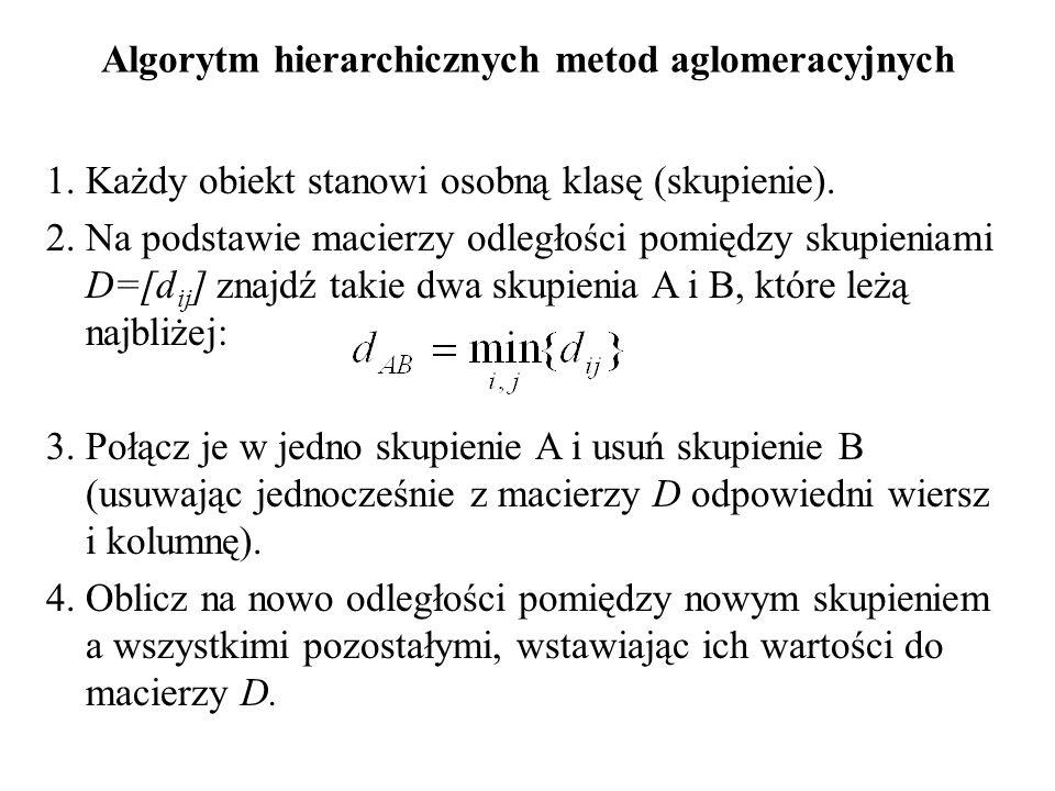 Algorytm hierarchicznych metod aglomeracyjnych 1. Każdy obiekt stanowi osobną klasę (skupienie). 2. Na podstawie macierzy odległości pomiędzy skupieni