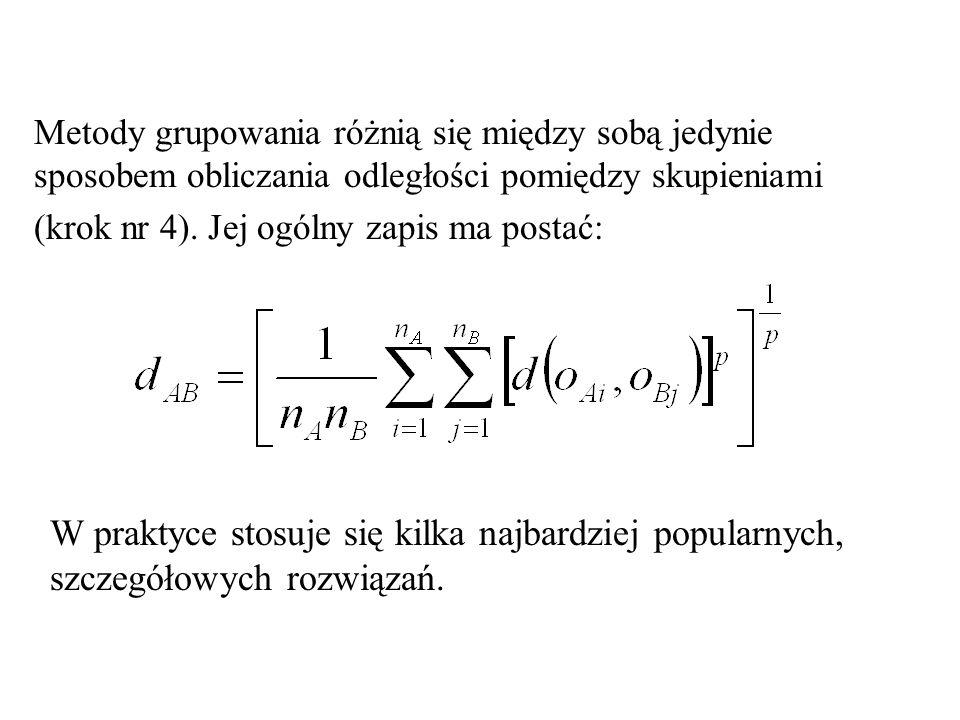Metody grupowania różnią się między sobą jedynie sposobem obliczania odległości pomiędzy skupieniami (krok nr 4).