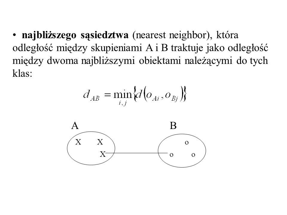 najbliższego sąsiedztwa (nearest neighbor), która odległość między skupieniami A i B traktuje jako odległość między dwoma najbliższymi obiektami należącymi do tych klas: A B X Xo X o o