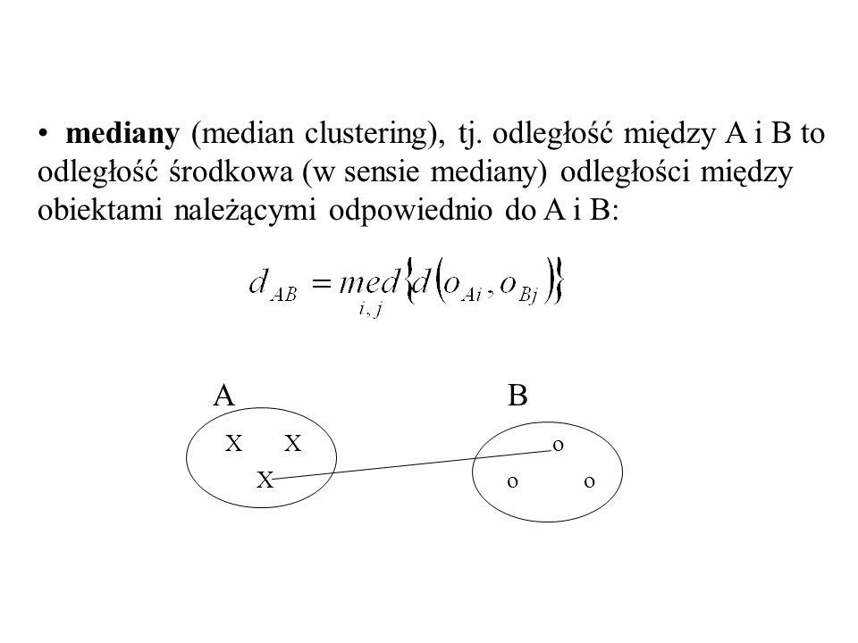 mediany (median clustering), tj. odległość między A i B to odległość środkowa (w sensie mediany) odległości między obiektami należącymi odpowiednio do