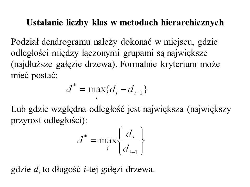 Ustalanie liczby klas w metodach hierarchicznych Podział dendrogramu należy dokonać w miejscu, gdzie odległości między łączonymi grupami są największe (najdłuższe gałęzie drzewa).
