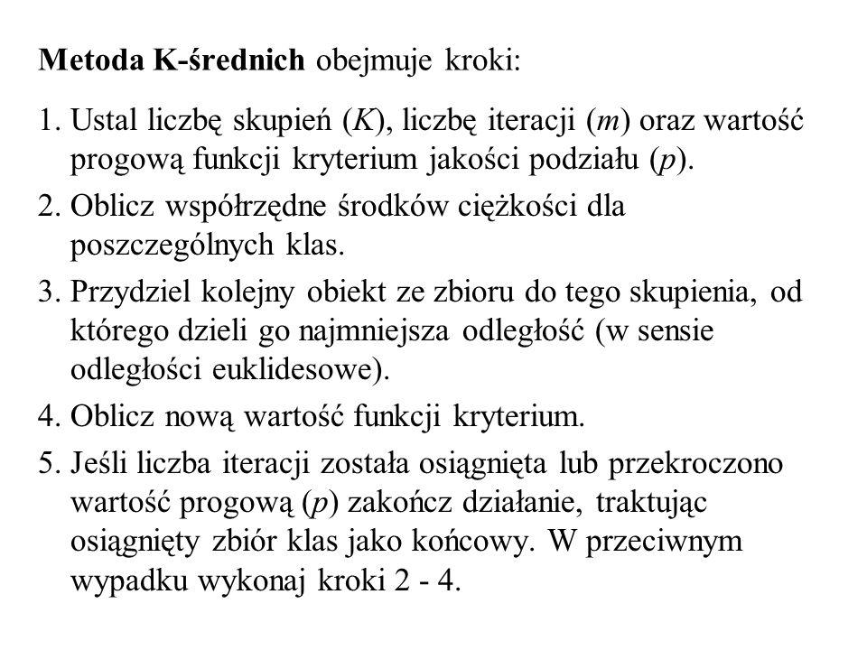 Metoda K-średnich obejmuje kroki: 1. Ustal liczbę skupień (K), liczbę iteracji (m) oraz wartość progową funkcji kryterium jakości podziału (p). 2. Obl