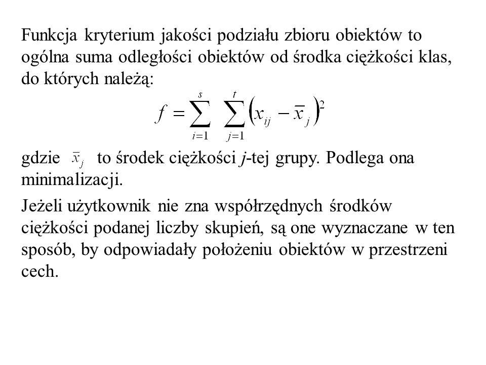 Funkcja kryterium jakości podziału zbioru obiektów to ogólna suma odległości obiektów od środka ciężkości klas, do których należą: gdzie to środek ciężkości j-tej grupy.