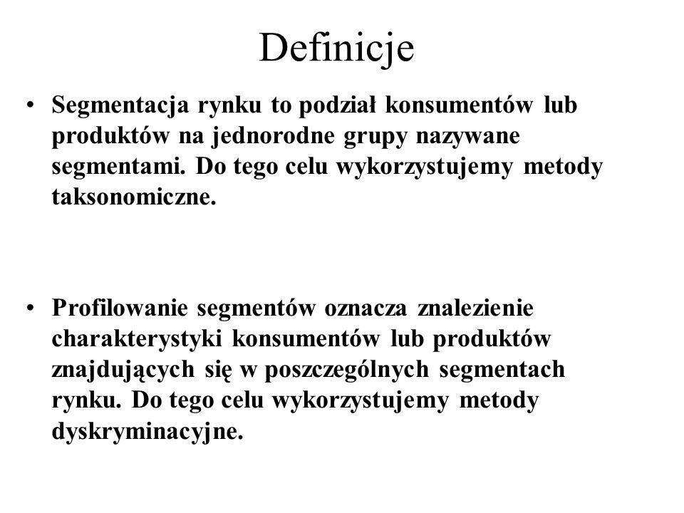 Wymagania Najczęściej stosowane w praktyce dyskryminanty liniowe wymagają spełnienia dwóch założeń dotyczących zmiennych reprezentujących cechy klasyfikowanych obiektów (Anderson, 1958):  zmienne reprezentujące cechy obiektów muszą mieć łącznie wielowymiarowy rozkład normalny,  macierze wariancji i kowariancji dla klas muszą być równe.