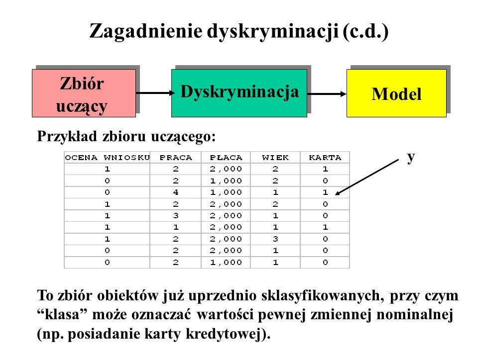 Zagadnienie dyskryminacji (c.d.) Zbiór uczący Dyskryminacja Model Przykład zbioru uczącego: y To zbiór obiektów już uprzednio sklasyfikowanych, przy czym klasa może oznaczać wartości pewnej zmiennej nominalnej (np.