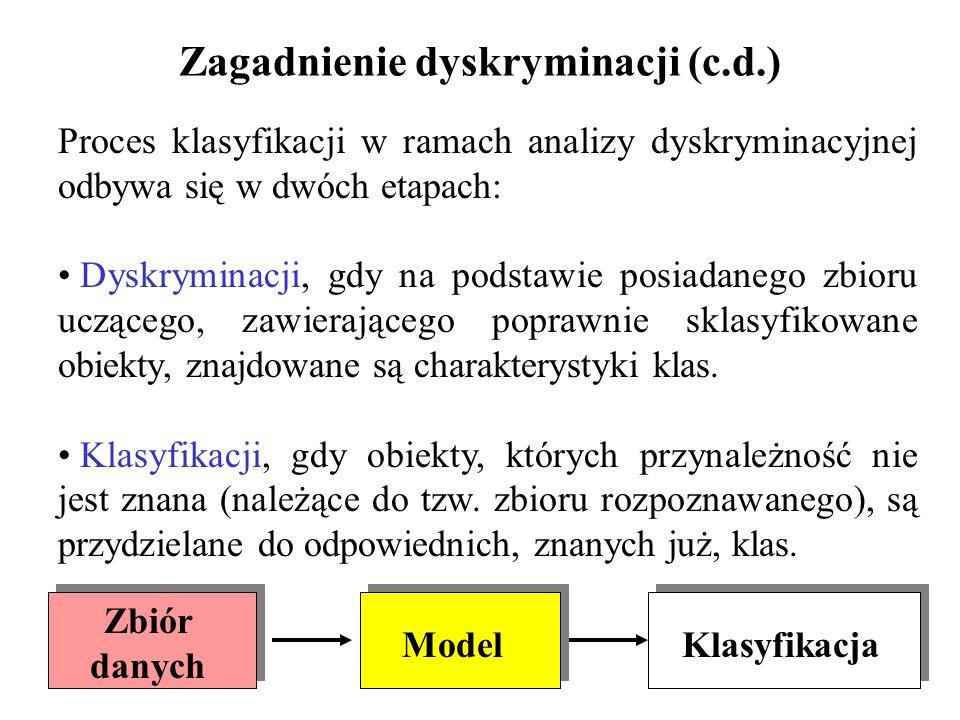 Proces klasyfikacji w ramach analizy dyskryminacyjnej odbywa się w dwóch etapach: Dyskryminacji, gdy na podstawie posiadanego zbioru uczącego, zawierającego poprawnie sklasyfikowane obiekty, znajdowane są charakterystyki klas.