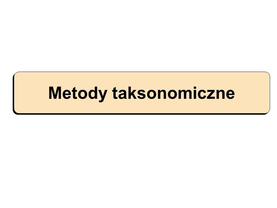 Metody taksonomiczne